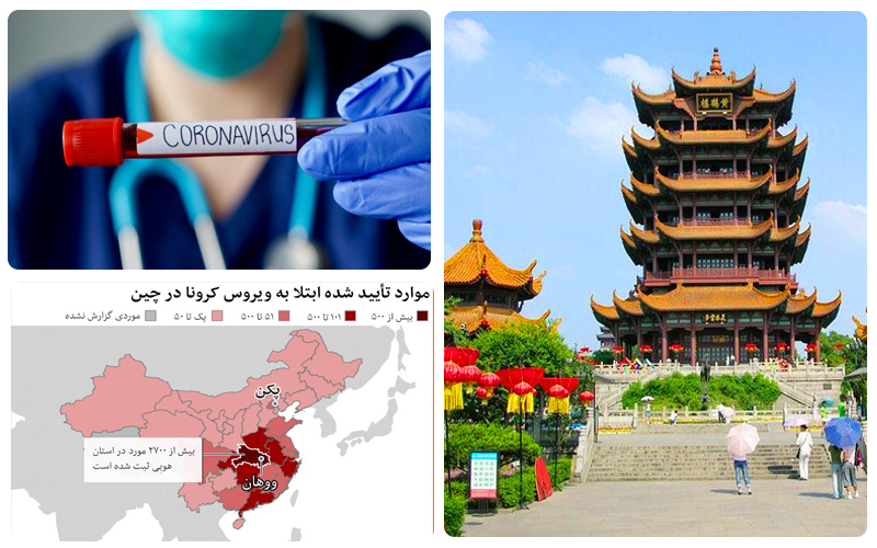 جلوگیری از انتقال ویروس کرونا به هنگام  سفر